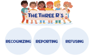 The Three R's - Recognizing, Reporting, Refusing